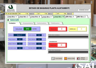 Celulosa Argentina – Sistema SCADA control Alistamiento